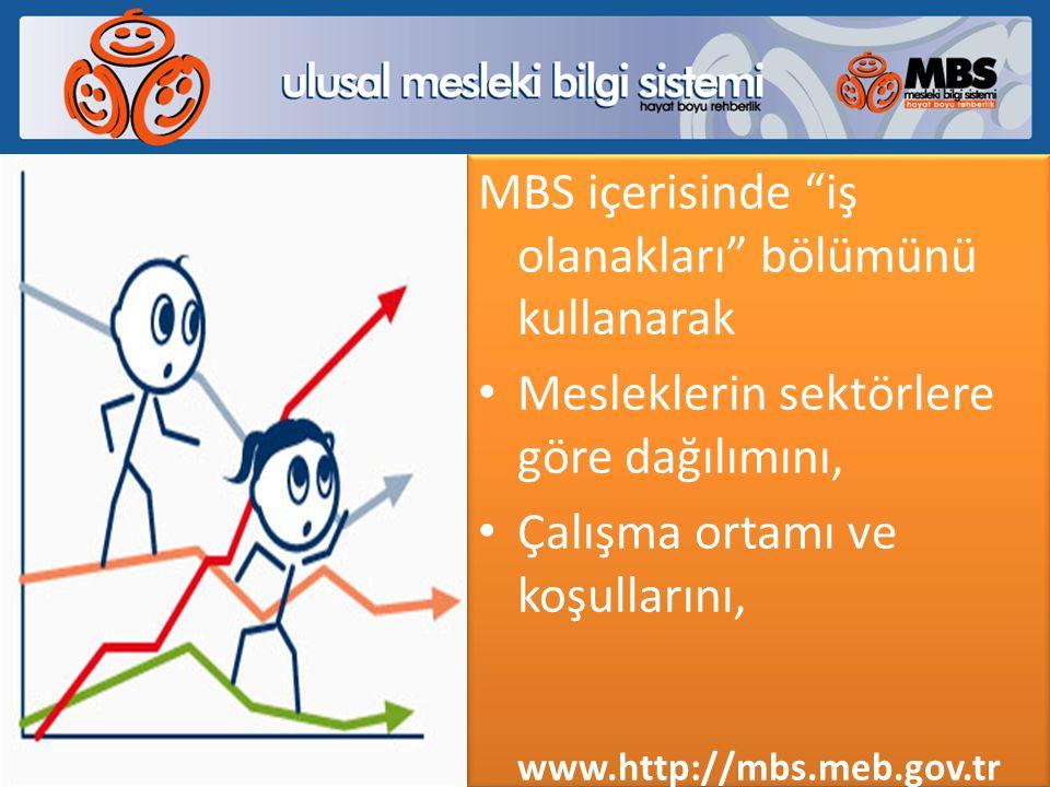 MBS içerisinde iş olanakları bölümünü kullanarak