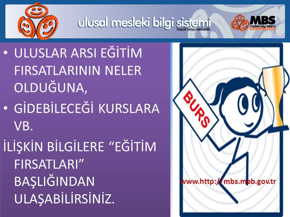 ULUSLAR ARSI EĞİTİM FIRSATLARININ NELER OLDUĞUNA,