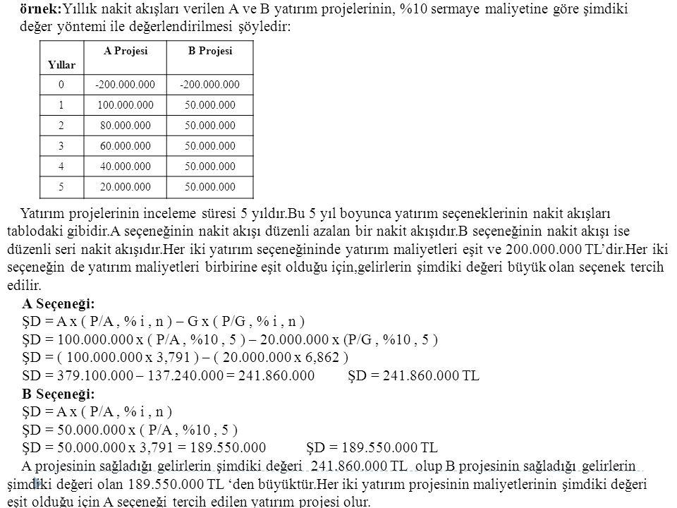 ŞD = A x ( P/A , % i , n ) – G x ( P/G , % i , n )