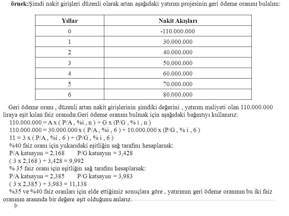 110.000.000 = A x ( P/A , %i , n ) + G x (P/G , % i , n )