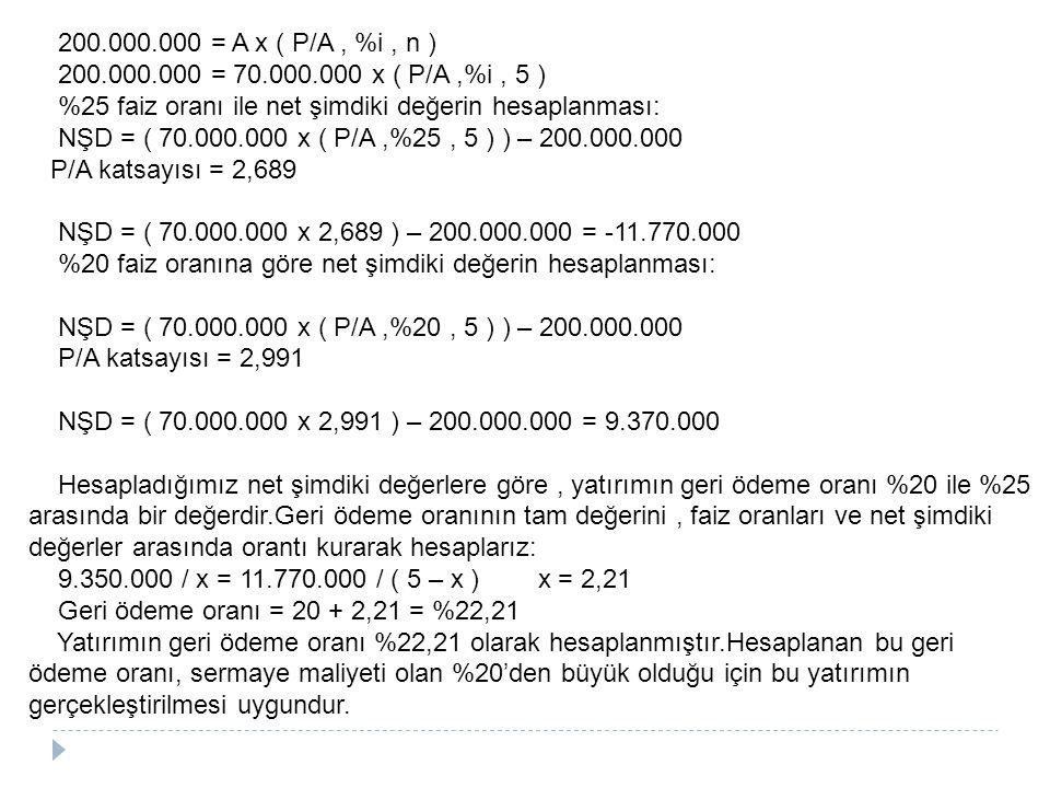 200.000.000 = A x ( P/A , %i , n ) 200.000.000 = 70.000.000 x ( P/A ,%i , 5 ) %25 faiz oranı ile net şimdiki değerin hesaplanması:
