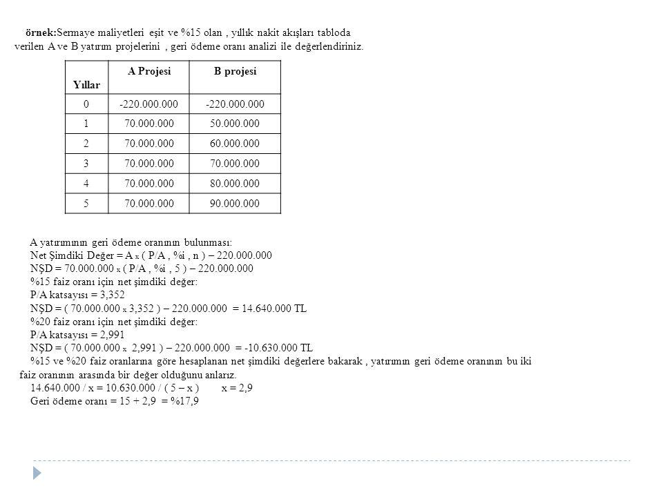 örnek:Sermaye maliyetleri eşit ve %15 olan , yıllık nakit akışları tabloda verilen A ve B yatırım projelerini , geri ödeme oranı analizi ile değerlendiriniz.