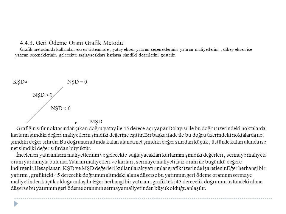 4.4.3. Geri Ödeme Oranı Grafik Metodu: