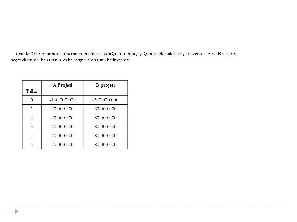 örnek: %25 oranında bir sermaye maliyeti olduğu durumda ,aşağıda yıllık nakit akışları verilen A ve B yatırım seçeneklerinin hangisinin daha uygun olduğunu belirleyiniz.