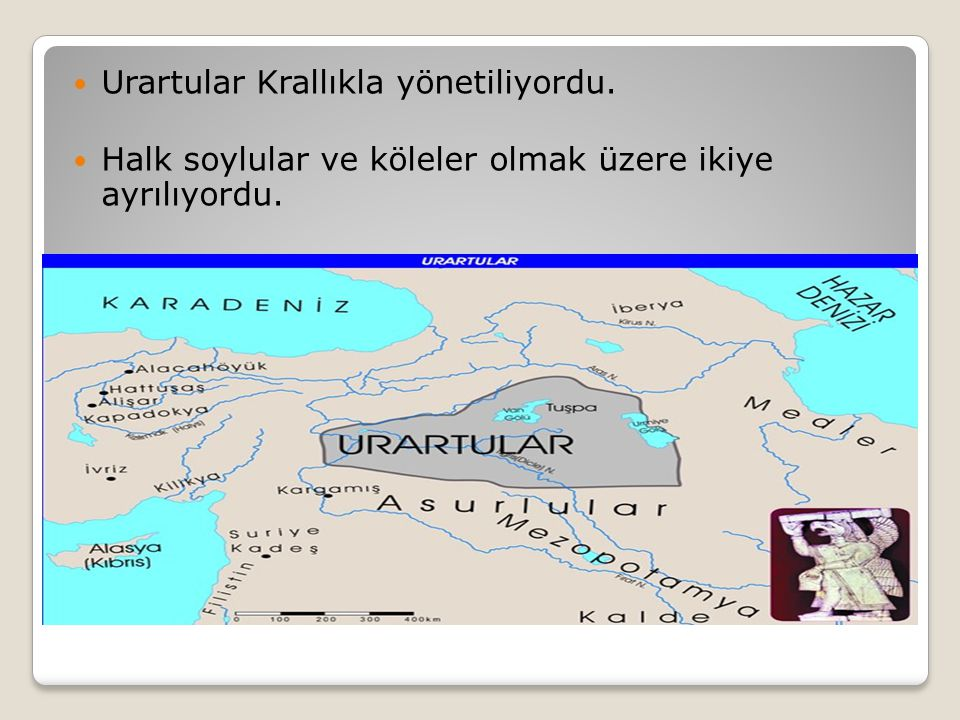 Urartular Krallıkla yönetiliyordu.