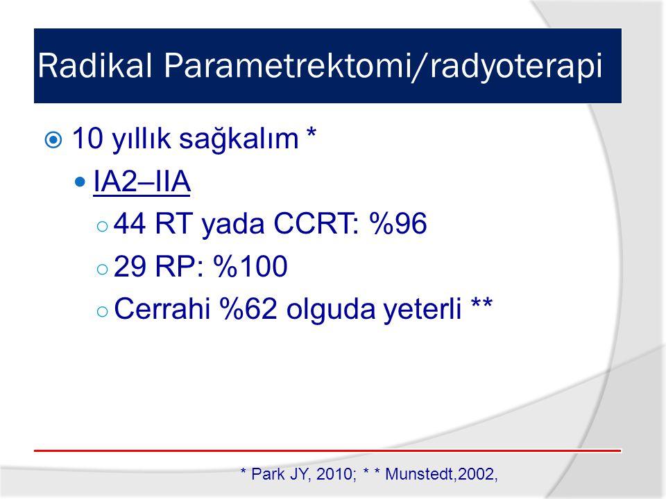 Radikal Parametrektomi/radyoterapi