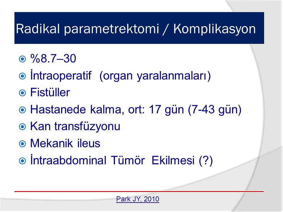 Radikal parametrektomi / Komplikasyon
