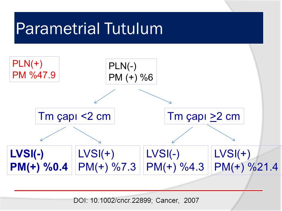 Parametrial Tutulum Tm çapı <2 cm Tm çapı >2 cm LVSI(-)