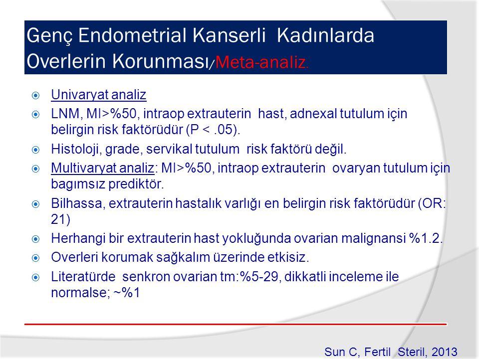 Genç Endometrial Kanserli Kadınlarda Overlerin Korunması/Meta-analiz.