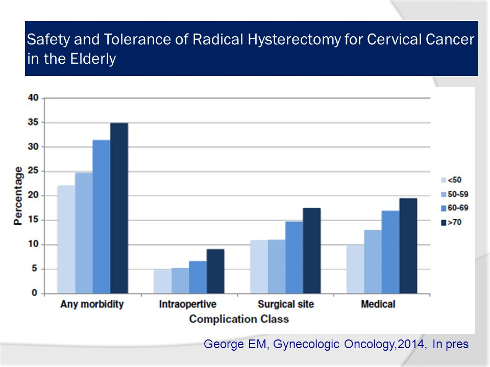 Safety and Tolerance of Radical Hysterectomy for Cervical Cancer in the Elderly