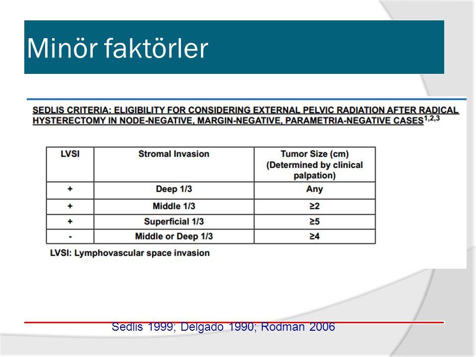 Minör faktörler Sedlis 1999; Delgado 1990; Rodman 2006