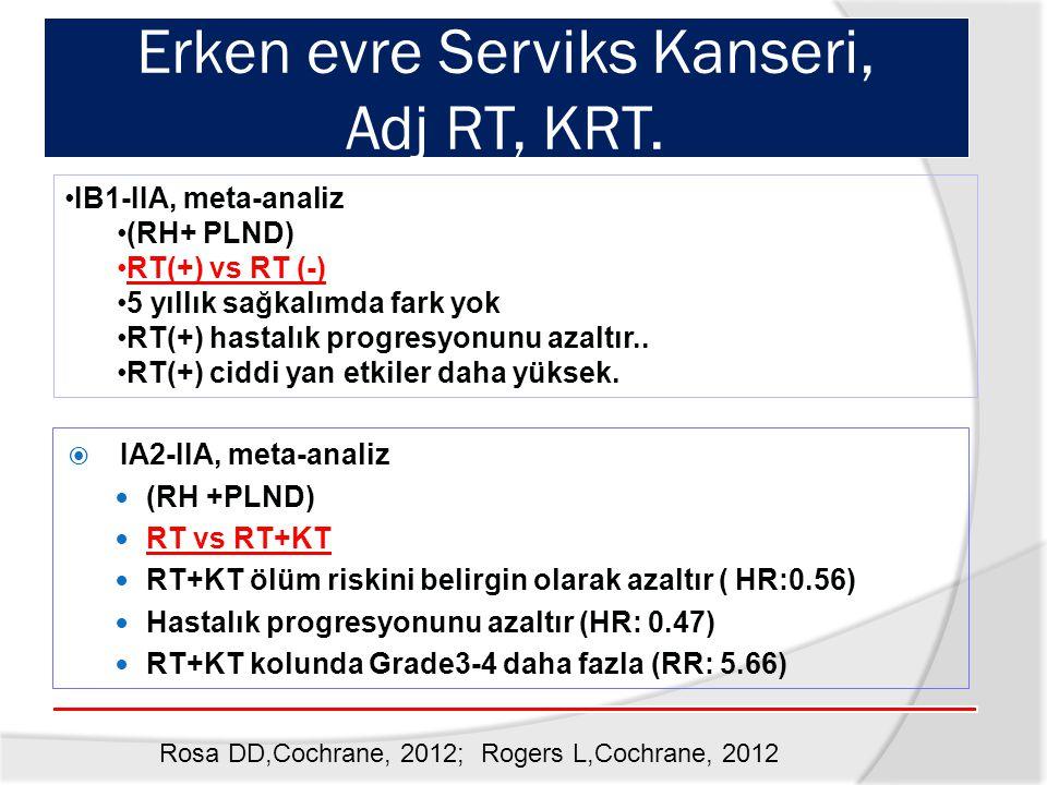Erken evre Serviks Kanseri, Adj RT, KRT.