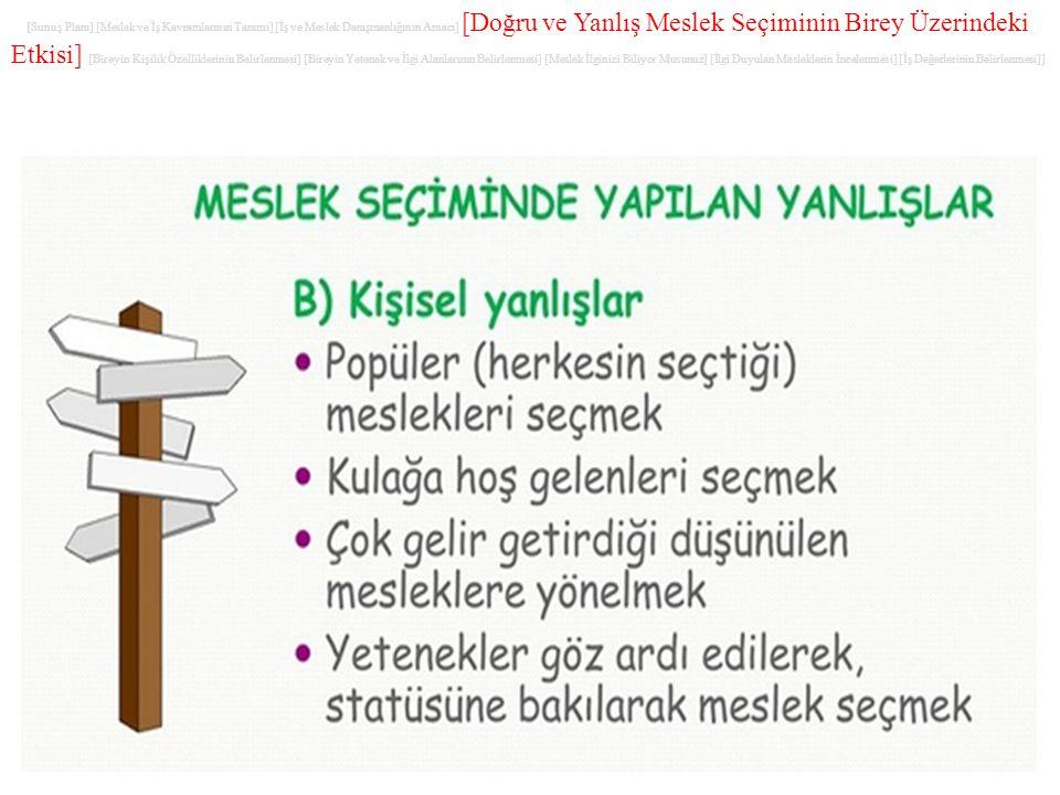 Serhat BULUT - İstatistikçi & İş Meslek Danışmanı