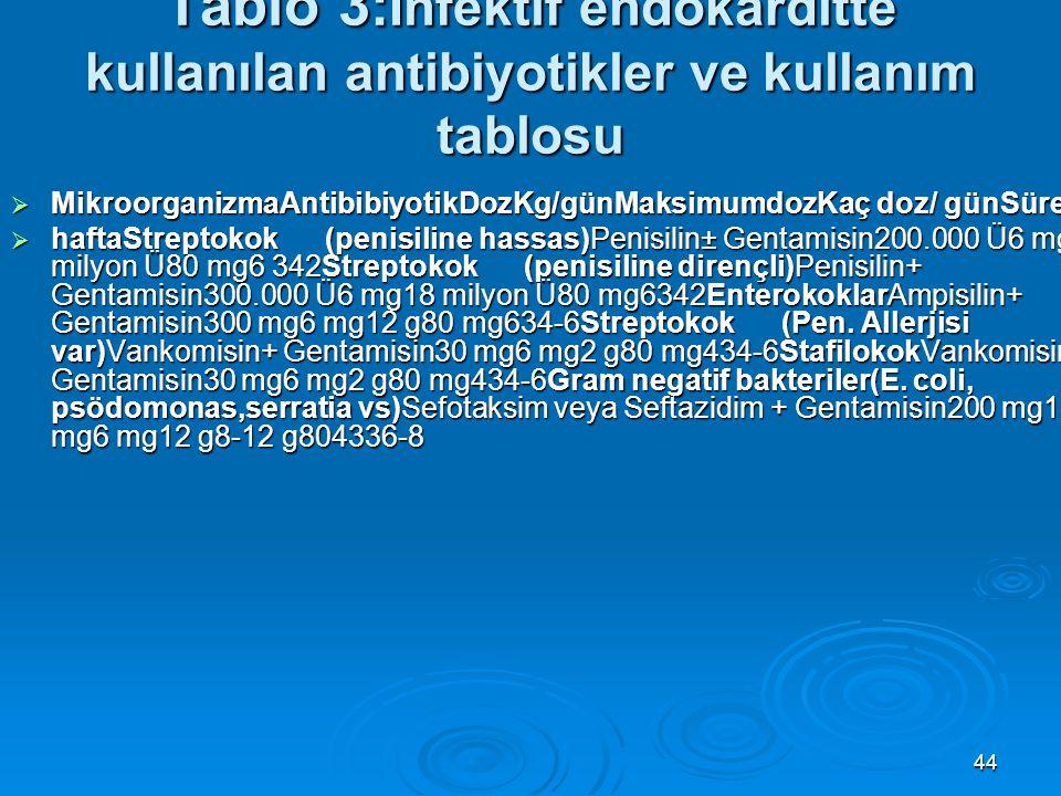 Tablo 3:İnfektif endokarditte kullanılan antibiyotikler ve kullanım tablosu