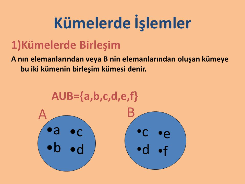 Kümelerde İşlemler B A a b c d c d e f 1)Kümelerde Birleşim