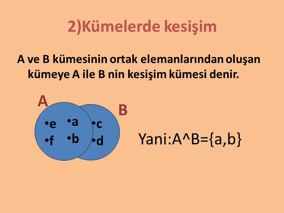 2)Kümelerde kesişim A B Yani:A^B={a,b} a b e f c d