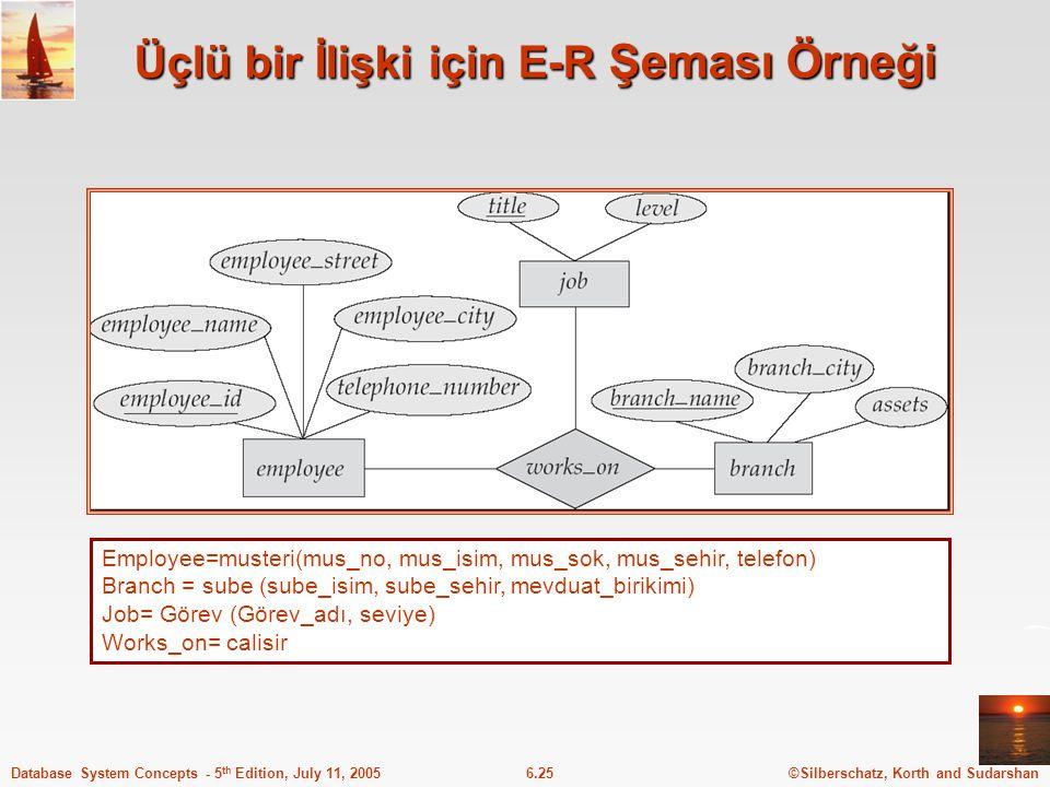 Üçlü bir İlişki için E-R Şeması Örneği