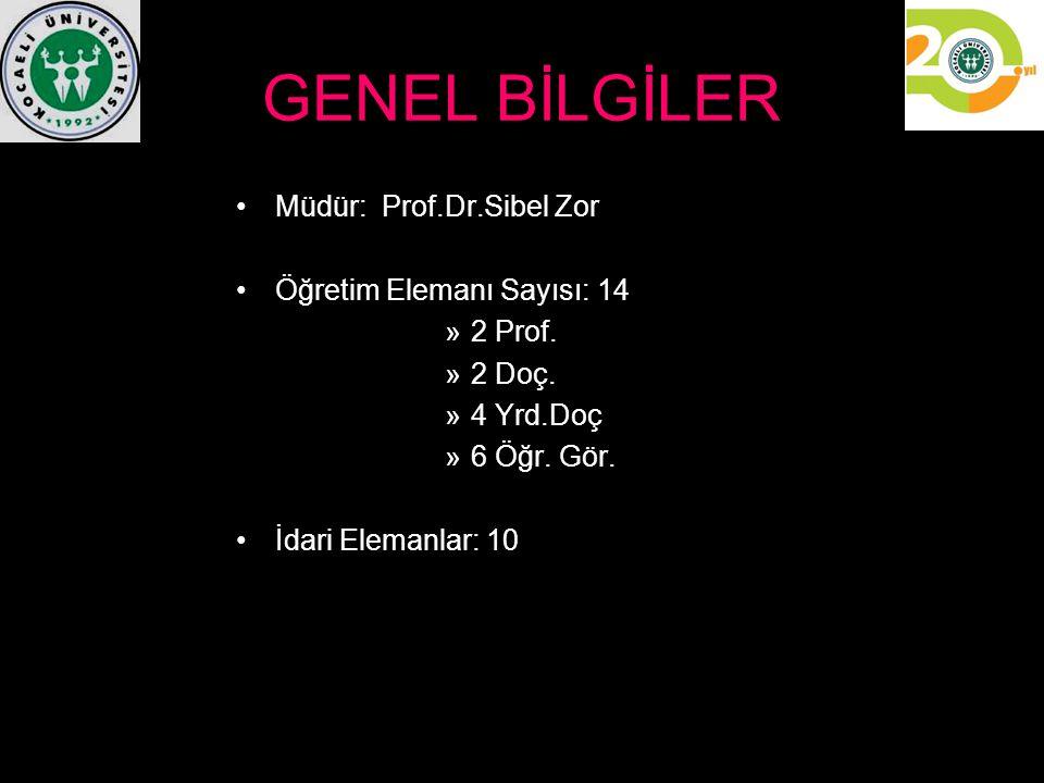 GENEL BİLGİLER Müdür: Prof.Dr.Sibel Zor Öğretim Elemanı Sayısı: 14