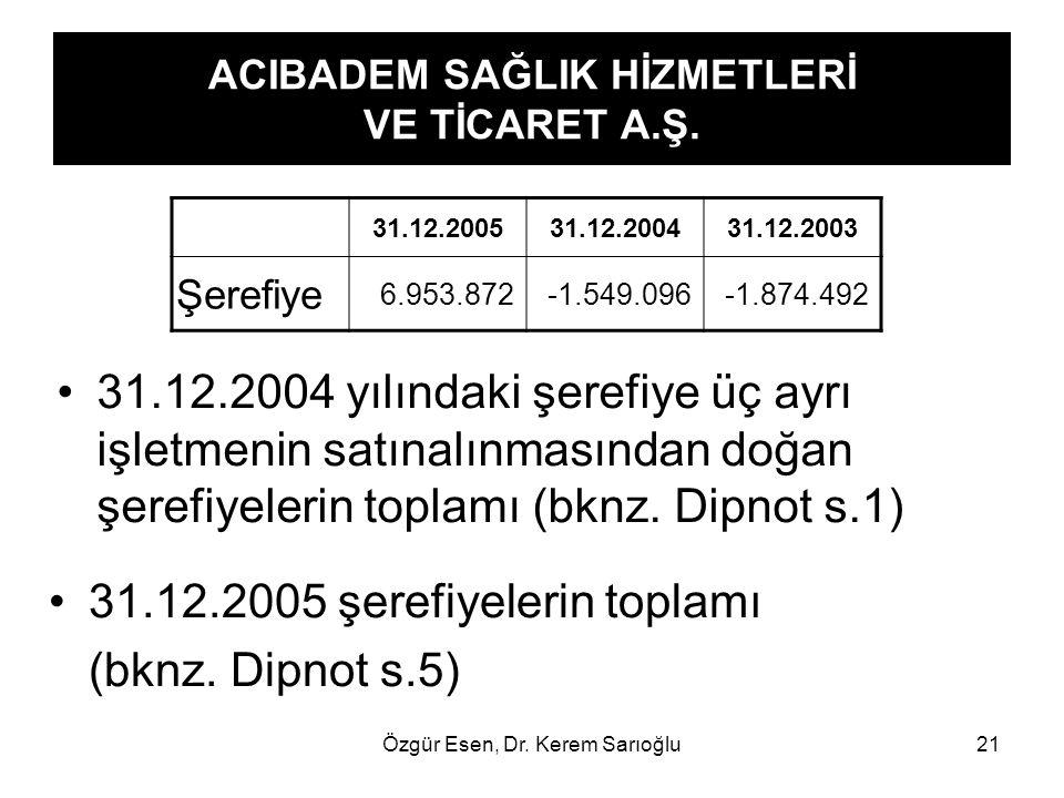 ACIBADEM SAĞLIK HİZMETLERİ VE TİCARET A.Ş.