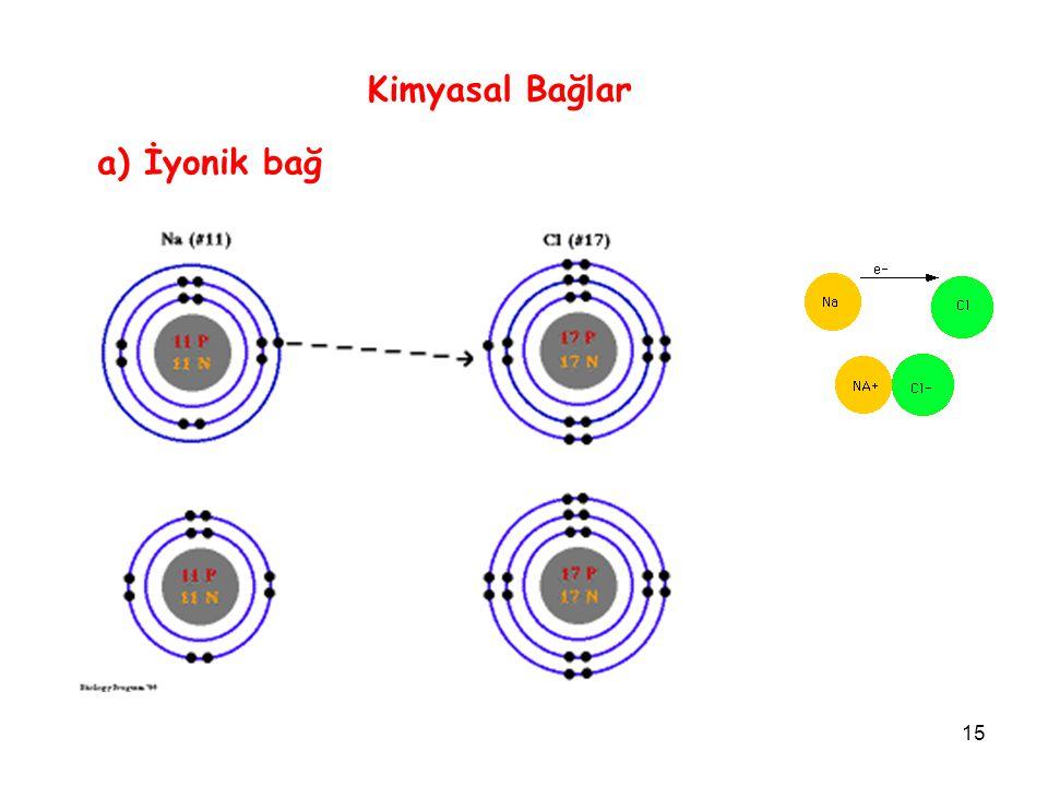 Kimyasal Bağlar a) İyonik bağ