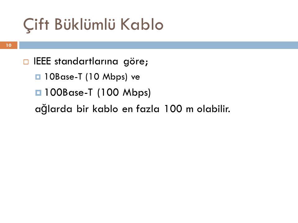 Çift Büklümlü Kablo IEEE standartlarına göre; 100Base-T (100 Mbps)