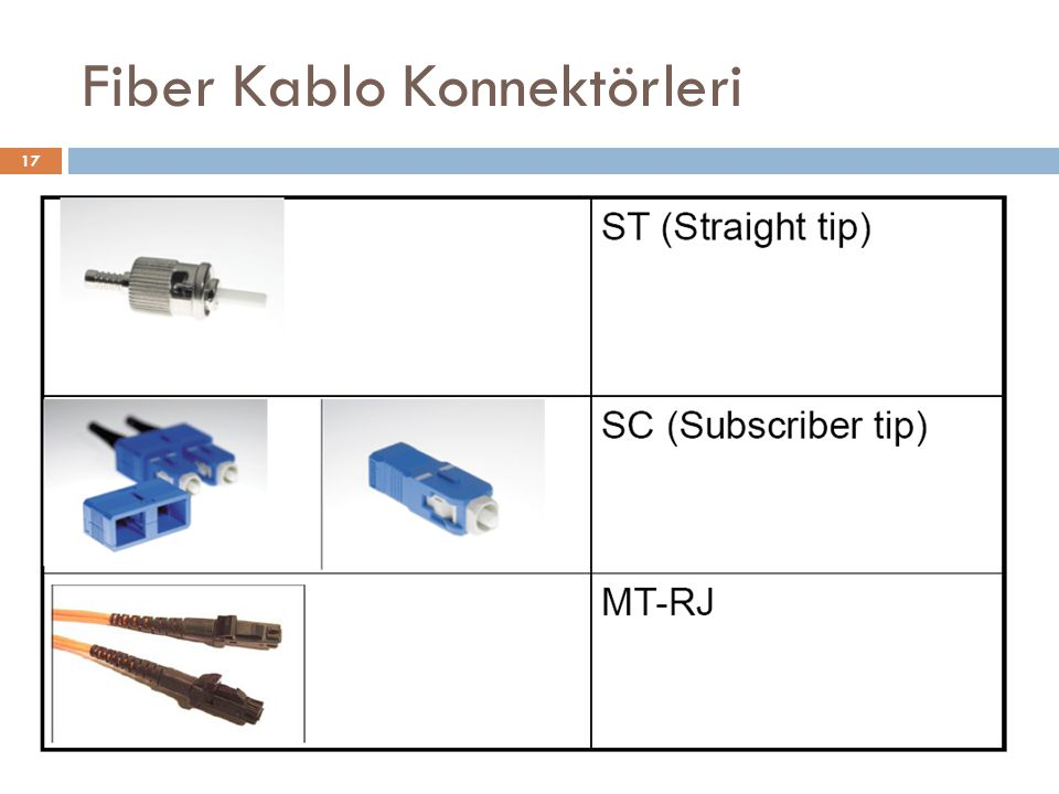 Fiber Kablo Konnektörleri