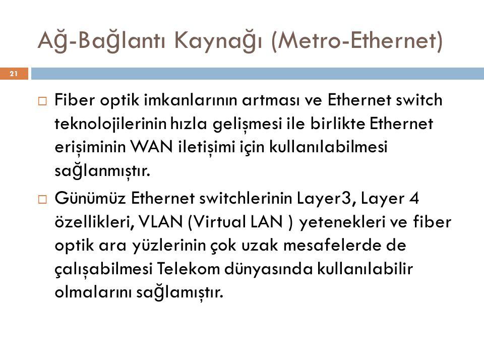 Ağ-Bağlantı Kaynağı (Metro-Ethernet)