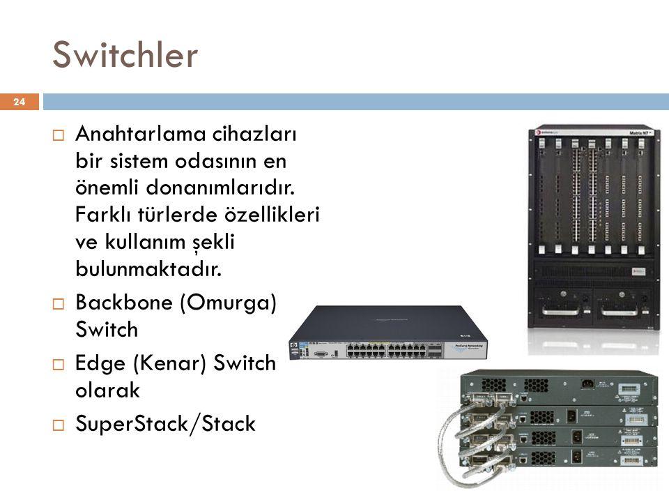 Switchler Anahtarlama cihazları bir sistem odasının en önemli donanımlarıdır. Farklı türlerde özellikleri ve kullanım şekli bulunmaktadır.