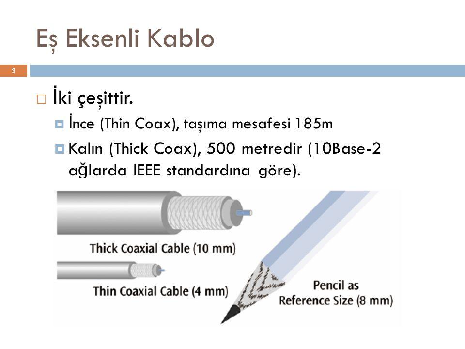 Eş Eksenli Kablo İki çeşittir.