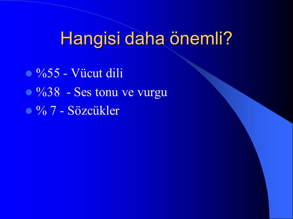 Hangisi daha önemli %55 - Vücut dili %38 - Ses tonu ve vurgu