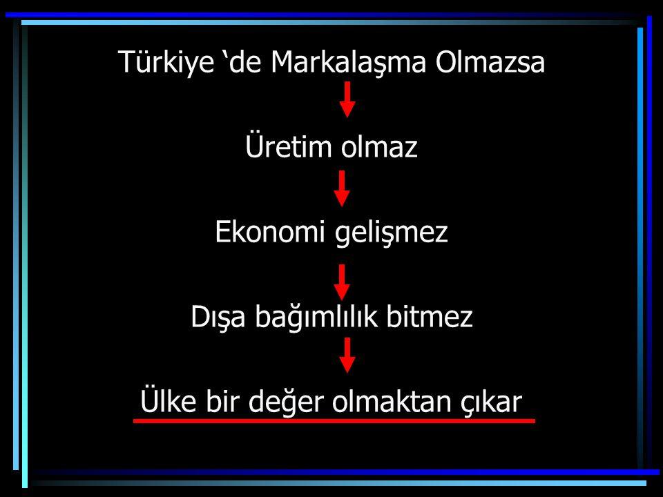 Türkiye 'de Markalaşma Olmazsa Üretim olmaz Ekonomi gelişmez