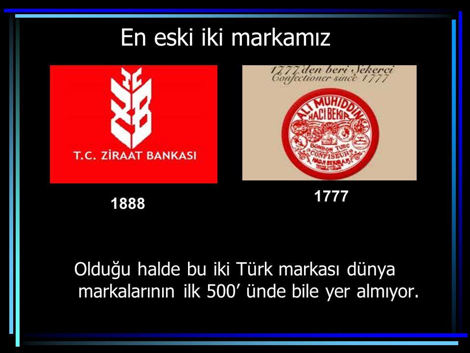 En eski iki markamız 1777. 1888.