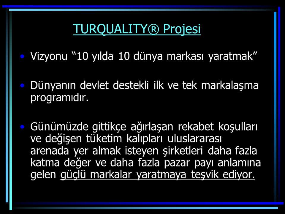 TURQUALITY® Projesi Vizyonu 10 yılda 10 dünya markası yaratmak