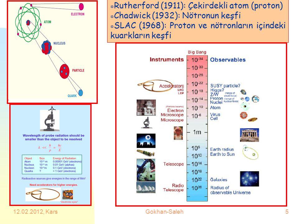 Rutherford (1911): Çekirdekli atom (proton)
