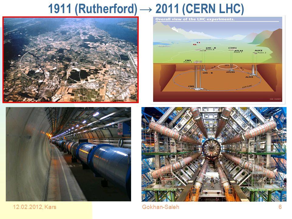 1911 (Rutherford) → 2011 (CERN LHC)