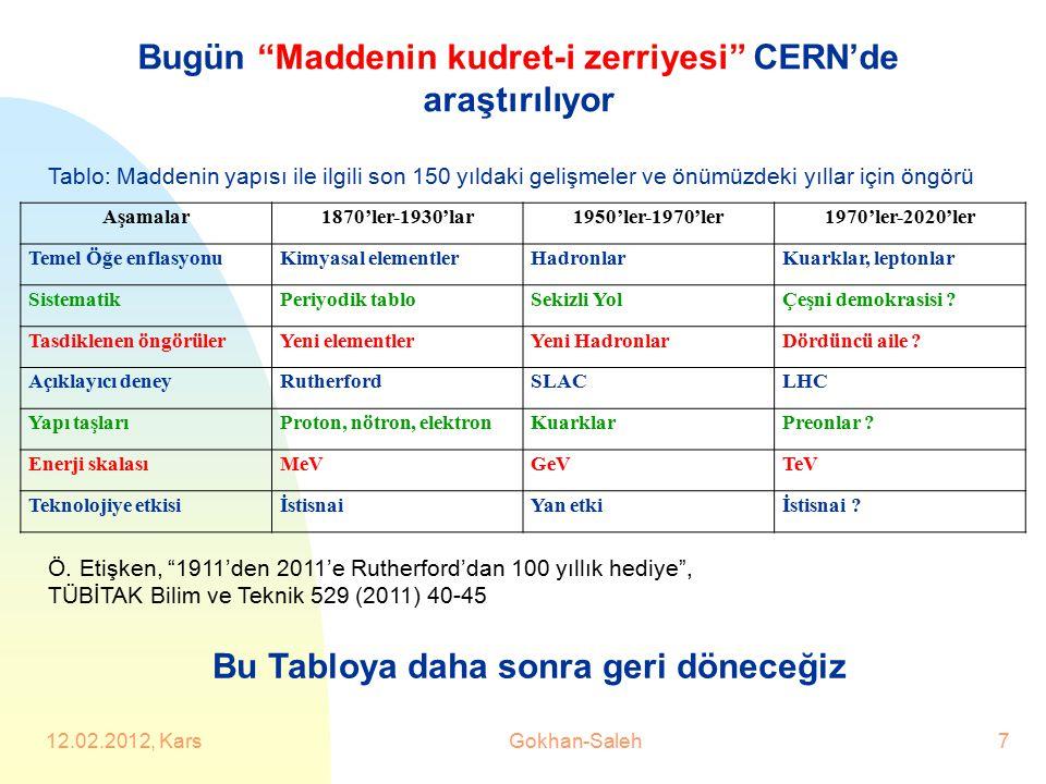 Bugün Maddenin kudret-i zerriyesi CERN'de araştırılıyor
