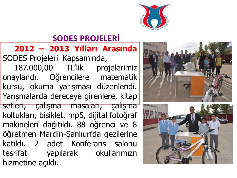 SODES PROJELERİ 2012 – 2013 Yılları Arasında SODES Projeleri Kapsamında,