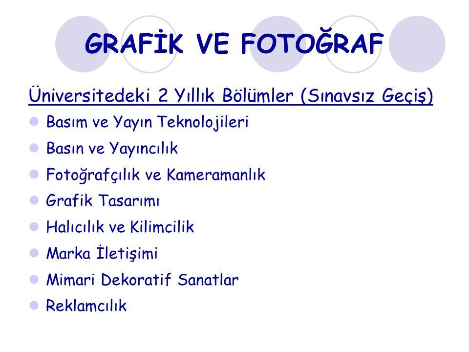 GRAFİK VE FOTOĞRAF Üniversitedeki 2 Yıllık Bölümler (Sınavsız Geçiş)