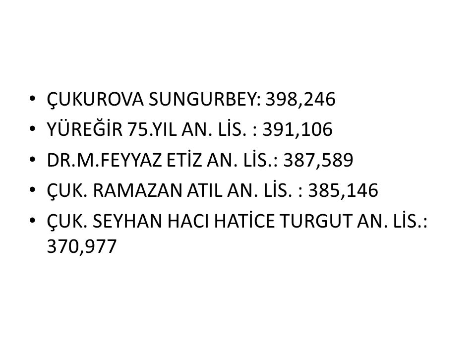ÇUKUROVA SUNGURBEY: 398,246 YÜREĞİR 75.YIL AN. LİS. : 391,106. DR.M.FEYYAZ ETİZ AN. LİS.: 387,589.