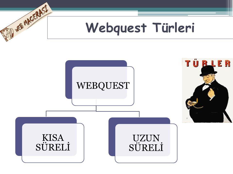 Webquest Türleri WEBQUEST KISA SÜRELİ UZUN SÜRELİ