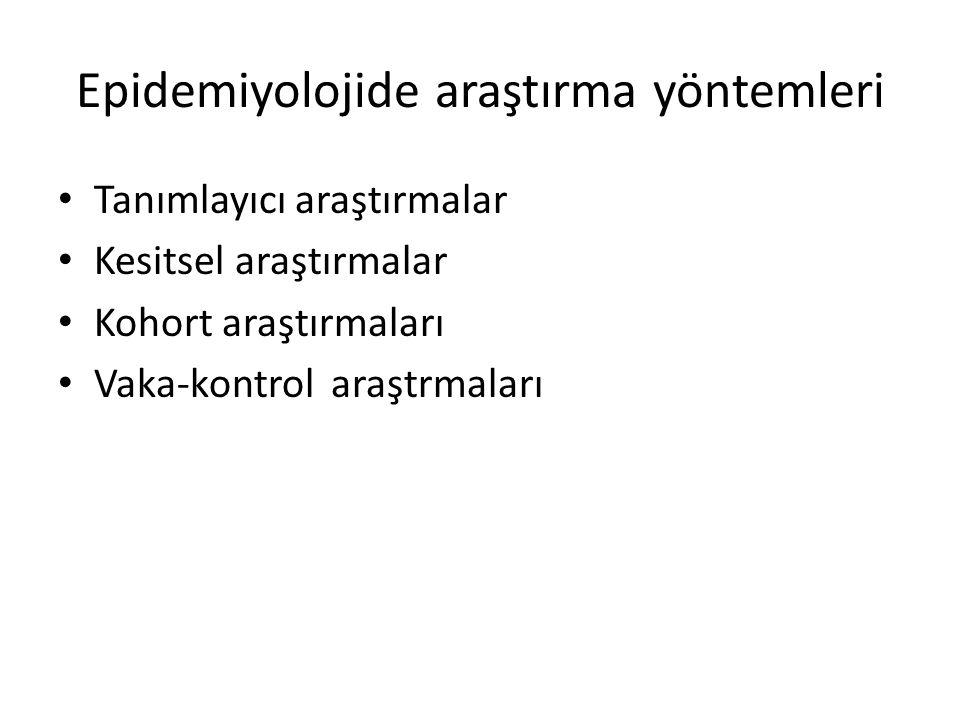 Epidemiyolojide araştırma yöntemleri