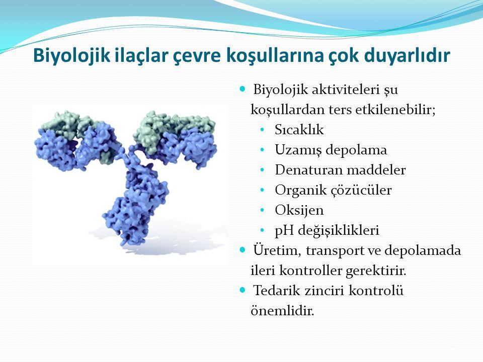 Biyolojik ilaçlar çevre koşullarına çok duyarlıdır