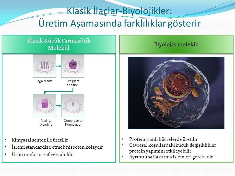 Klasik İlaçlar-Biyolojikler: Üretim Aşamasında farklılıklar gösterir