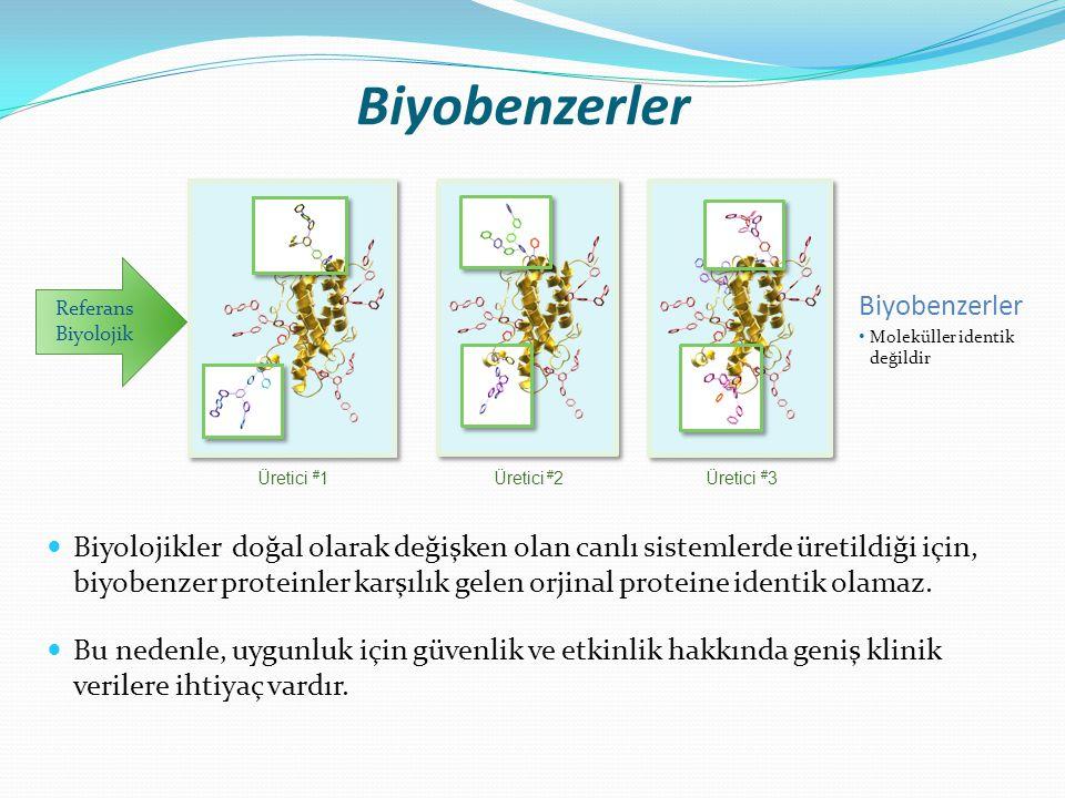 Biyobenzerler Biyobenzerler