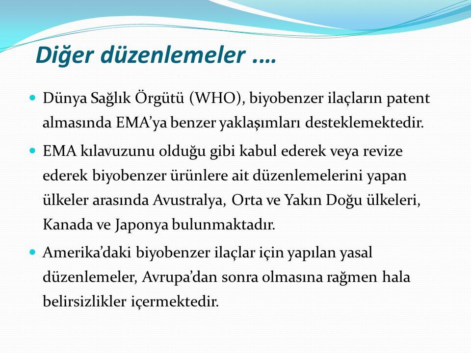 Diğer düzenlemeler .… Dünya Sağlık Örgütü (WHO), biyobenzer ilaçların patent almasında EMA'ya benzer yaklaşımları desteklemektedir.