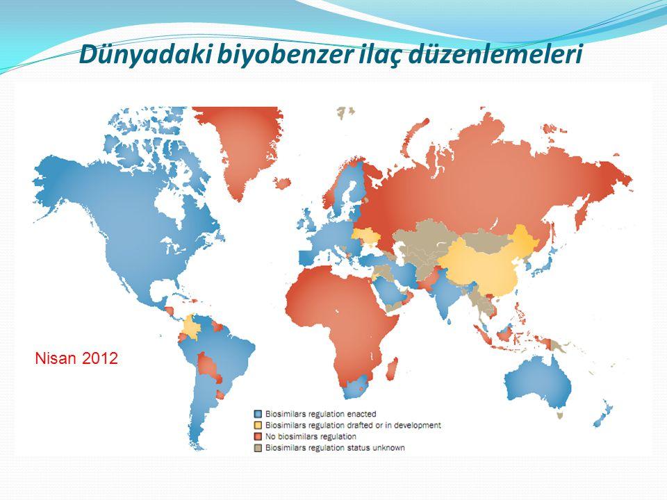 Dünyadaki biyobenzer ilaç düzenlemeleri