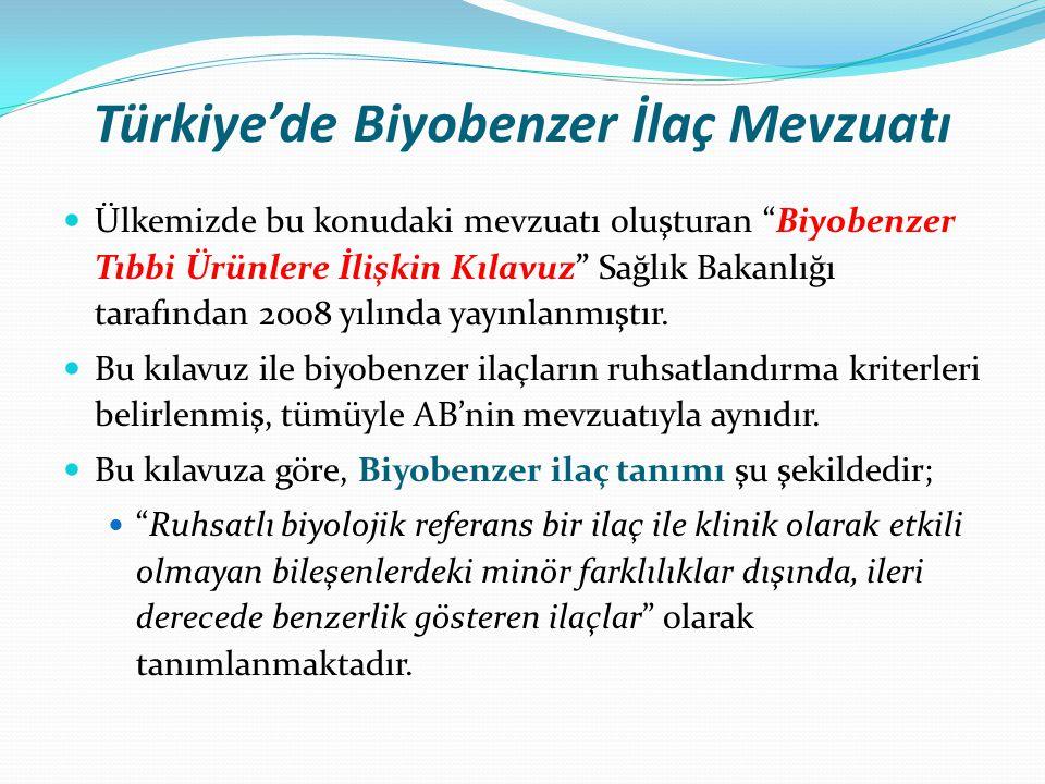 Türkiye'de Biyobenzer İlaç Mevzuatı
