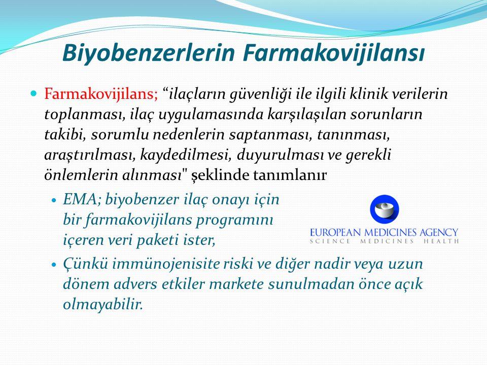 Biyobenzerlerin Farmakovijilansı