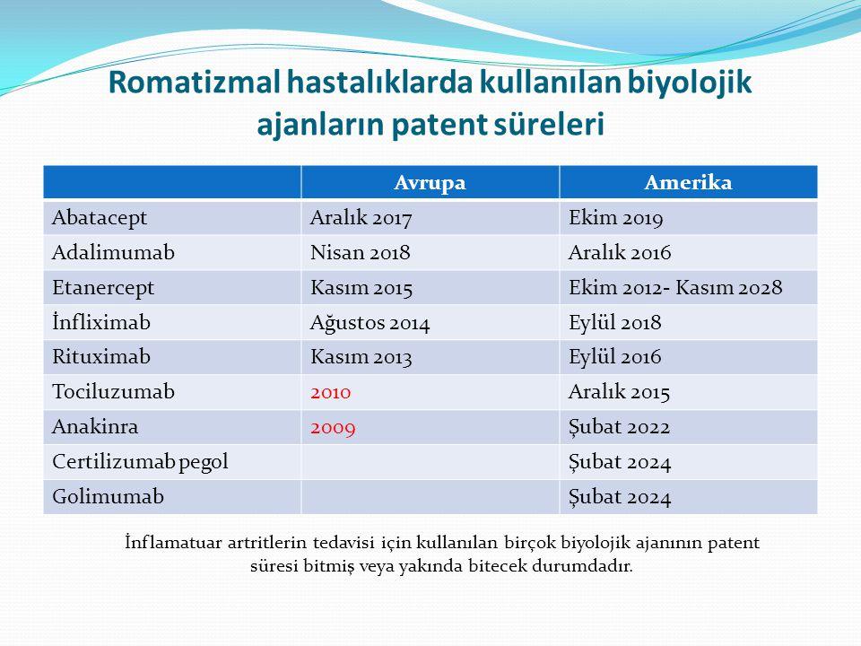 Romatizmal hastalıklarda kullanılan biyolojik ajanların patent süreleri