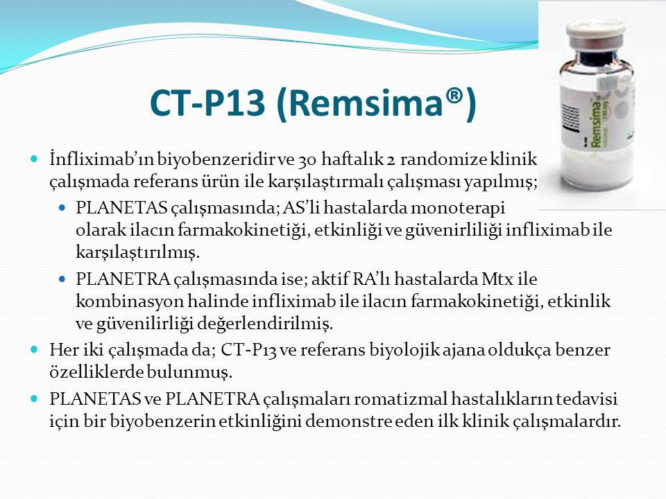 CT-P13 (Remsima®) İnfliximab'ın biyobenzeridir ve 30 haftalık 2 randomize klinik çalışmada referans ürün ile karşılaştırmalı çalışması yapılmış;
